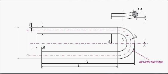 Stainless Steel U Bend Tube ASME SA249 ,A688, ASME SA213 TP304 / TP304L / TP304H / TP304N