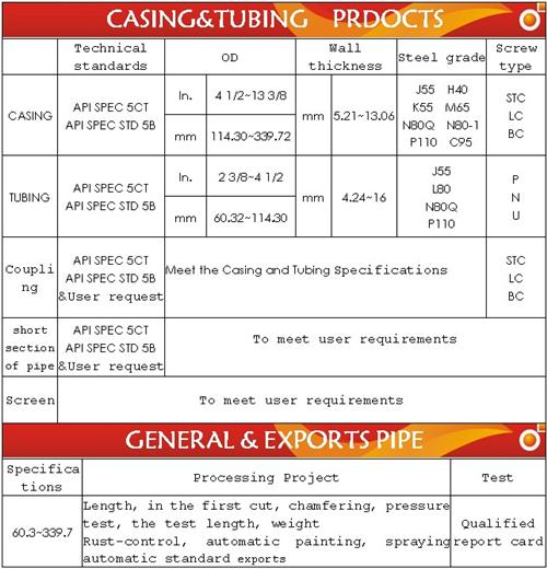 ERW and Seamless API 5CT CASTING TUBING H-40, J-55, C-90, T-95, P-110, Q-125